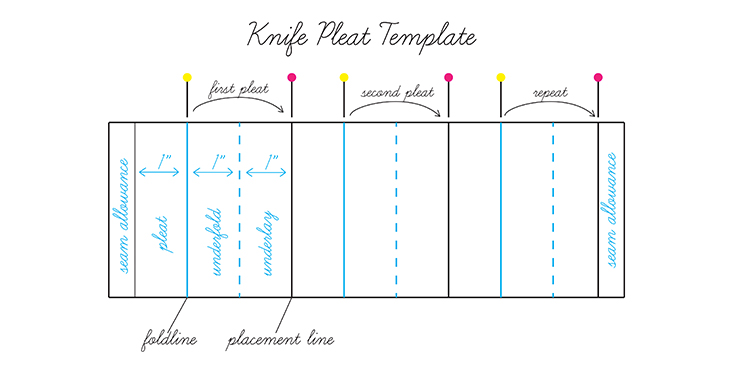 sewing glossary how to sew knife pleats tutorial
